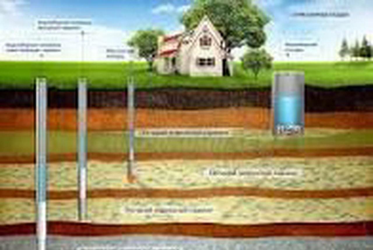 Бурим скважины на воду под ключ - Димитровград, цены, предложения специалистов